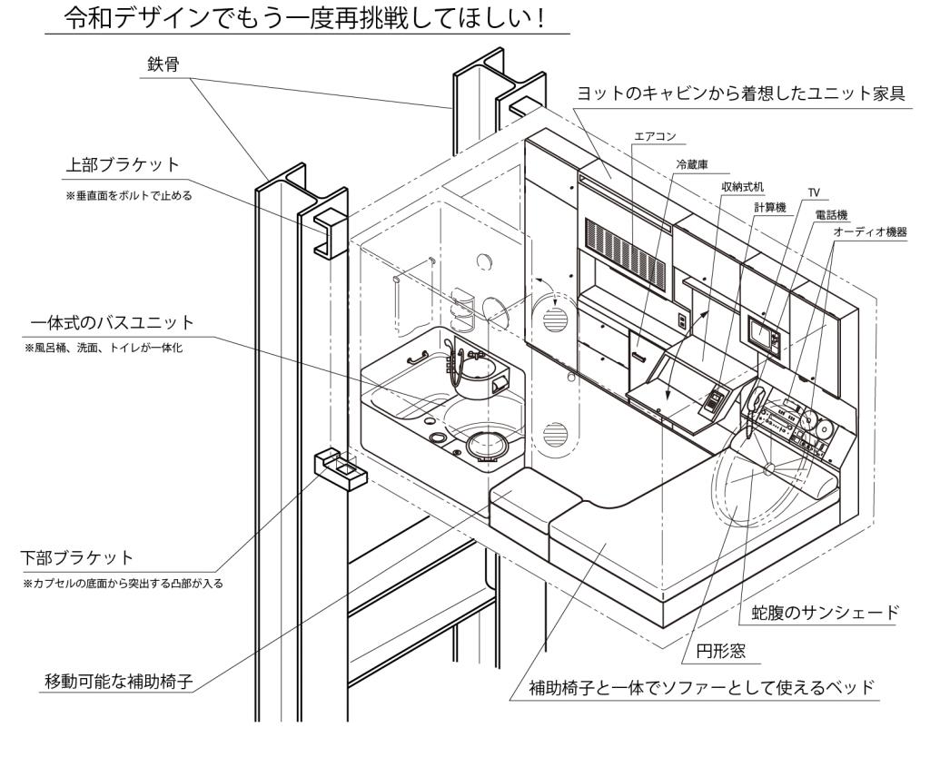 中銀カプセルタワービル(1972)の構造解説