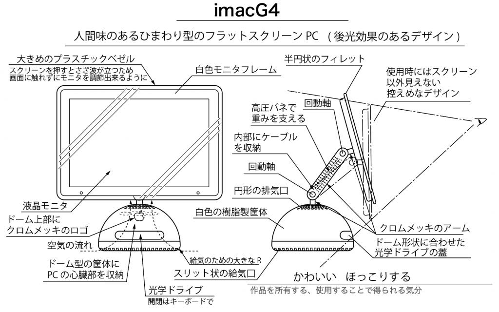 ジョナサン・アイブ imacG4の構造解説